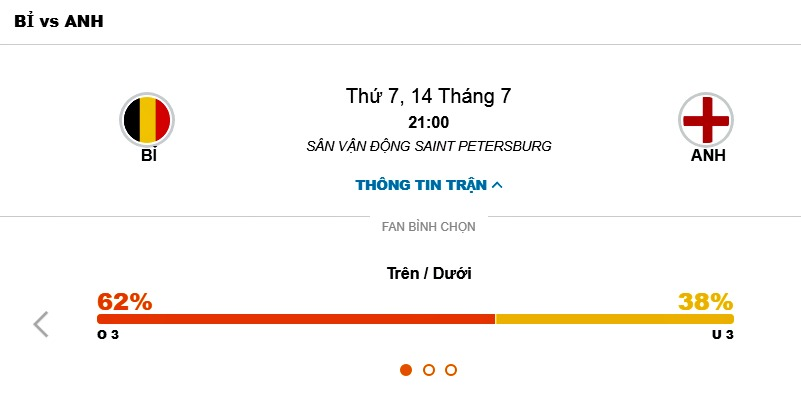 Anh vs Bỉ tranh hạng 3 World Cup 2018